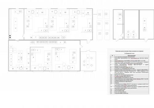 Схема площадки с описанием